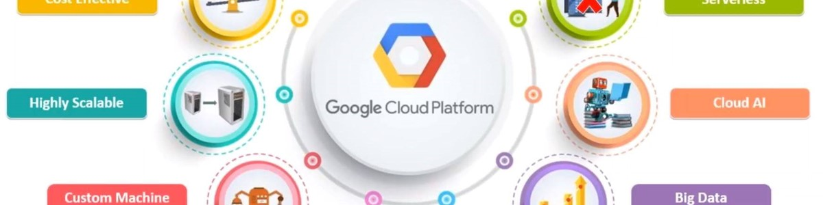Working with Google Cloud Platform